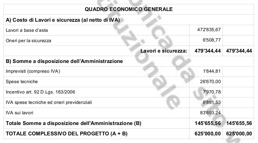 schema progetto - scuola De Simone